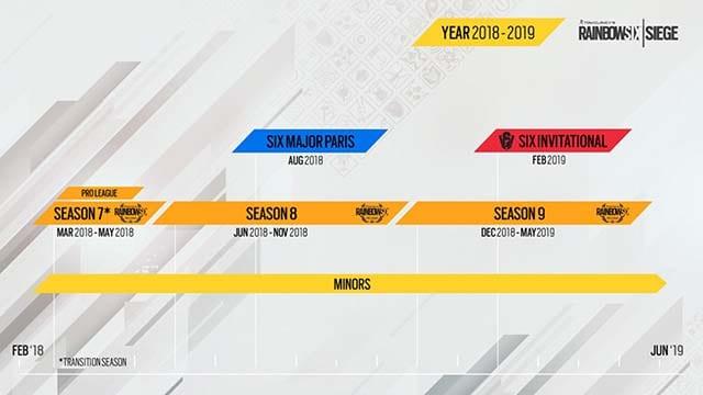 Rainbow Six Siege 2018 esports schedule