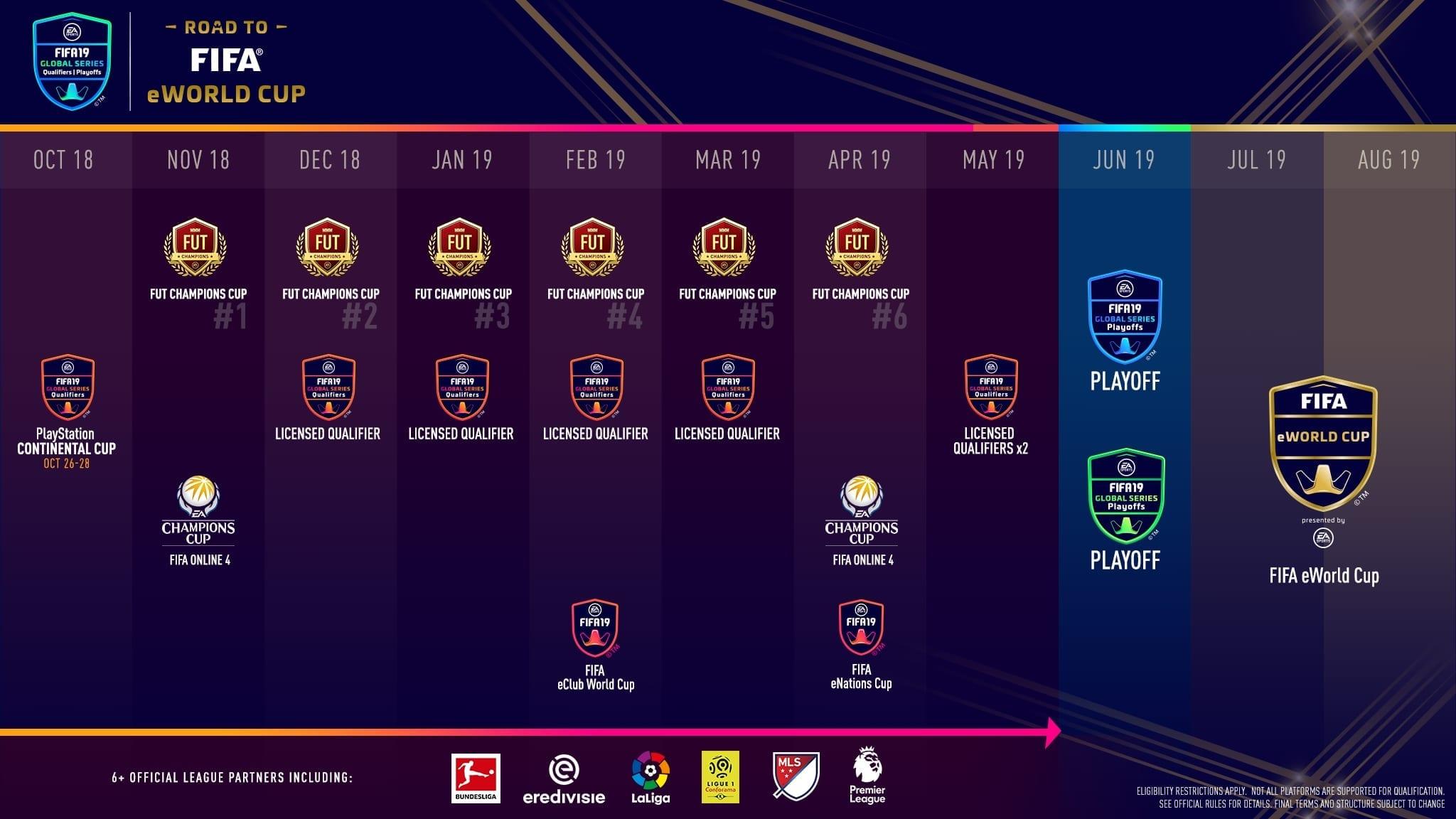 FIFA Global Schedule