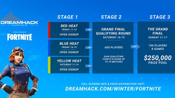 $250k Fortnite event at DreamHack Winter 2019